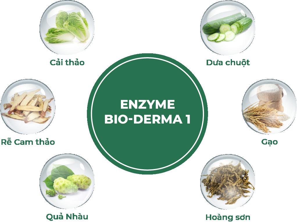 Atoskin chứa nhiều loại thảo dược